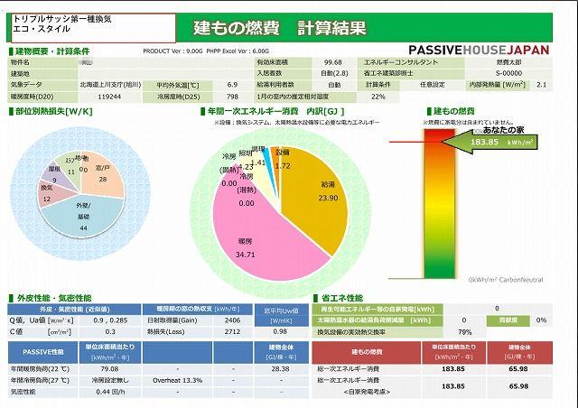建もの燃費 計算結果