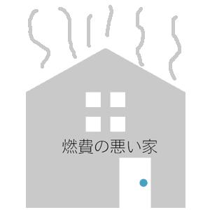 燃費の悪い家